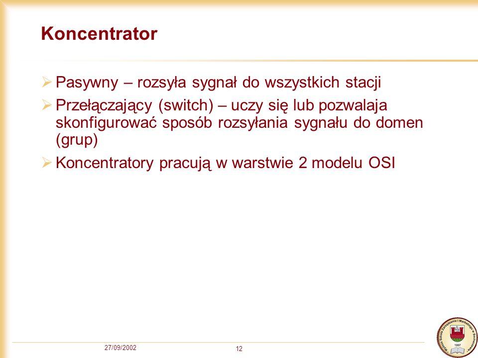 Koncentrator Pasywny – rozsyła sygnał do wszystkich stacji