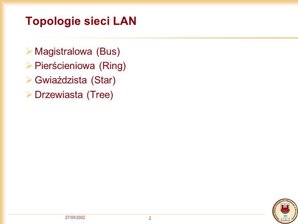 Topologie sieci LAN Magistralowa (Bus) Pierścieniowa (Ring)