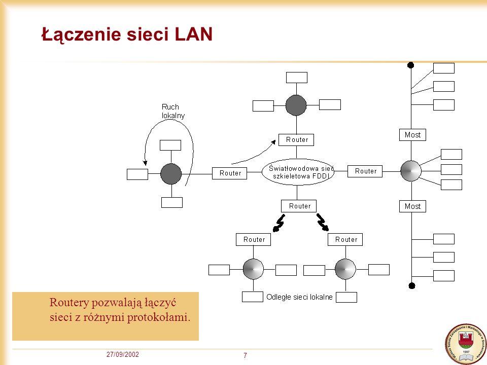Łączenie sieci LAN Routery pozwalają łączyć sieci z różnymi protokołami. 27/09/2002