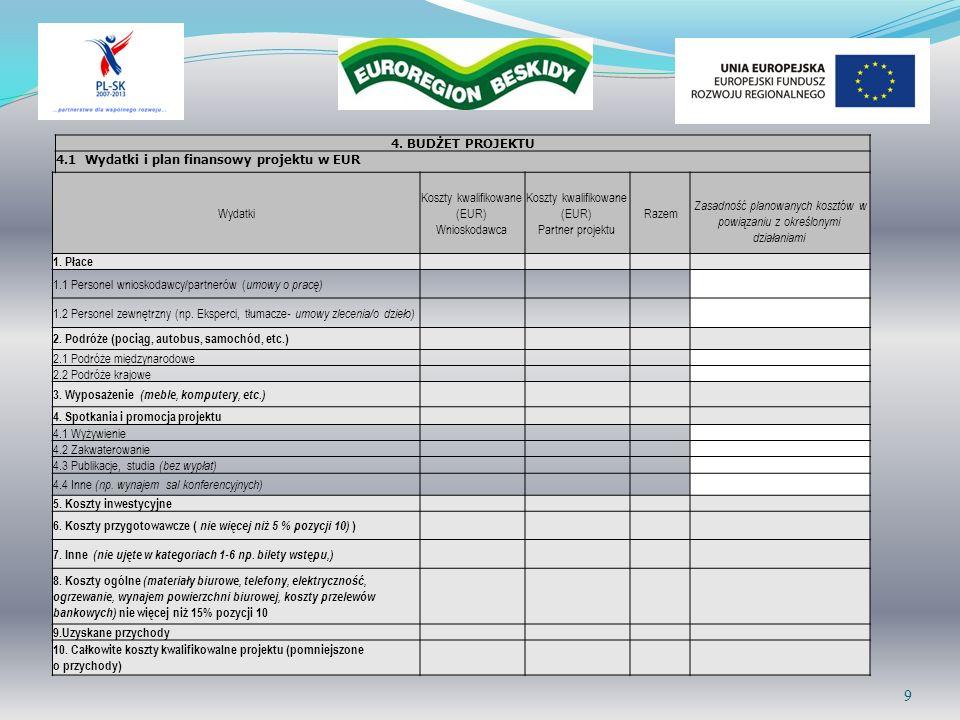 Zasadność planowanych kosztów w powiązaniu z określonymi działaniami