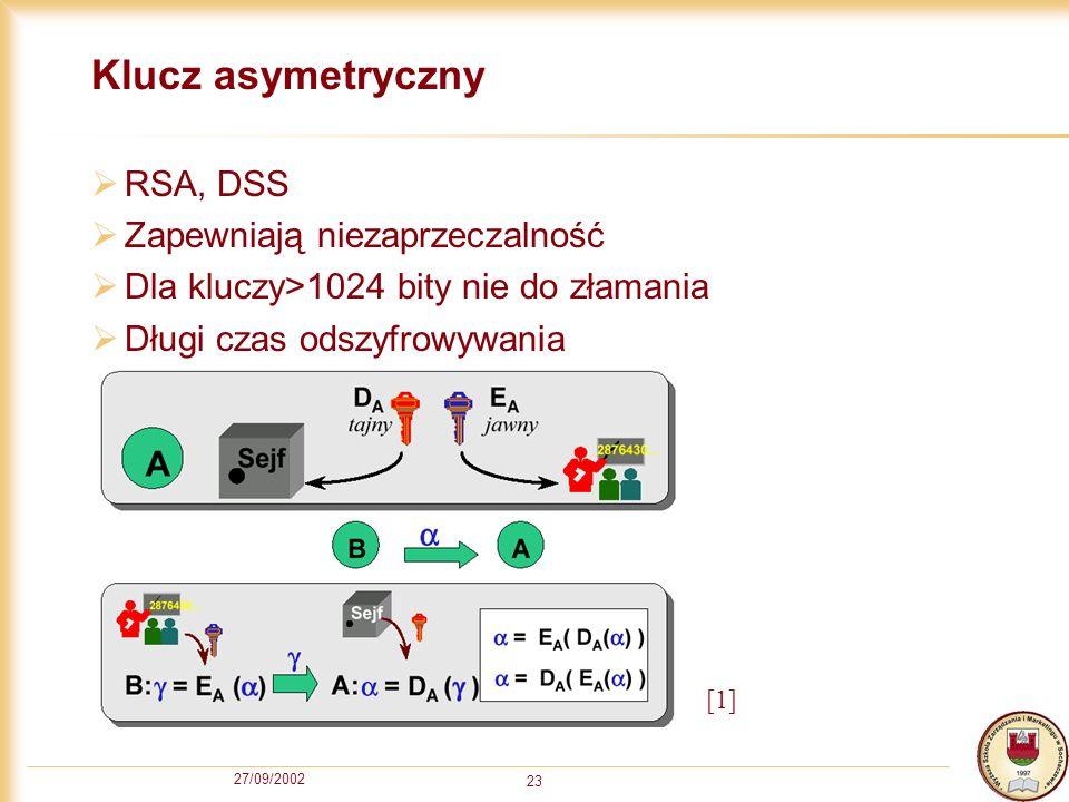 Klucz asymetryczny RSA, DSS Zapewniają niezaprzeczalność