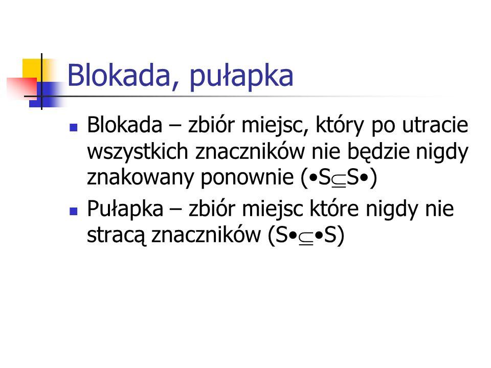 Blokada, pułapka Blokada – zbiór miejsc, który po utracie wszystkich znaczników nie będzie nigdy znakowany ponownie (•SS•)