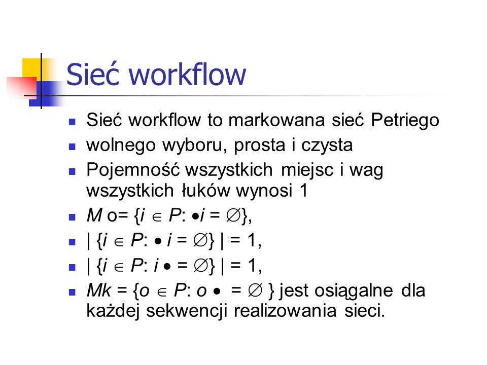 Sieć workflow Sieć workflow to markowana sieć Petriego