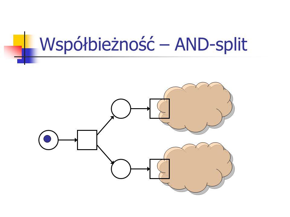 Współbieżność – AND-split