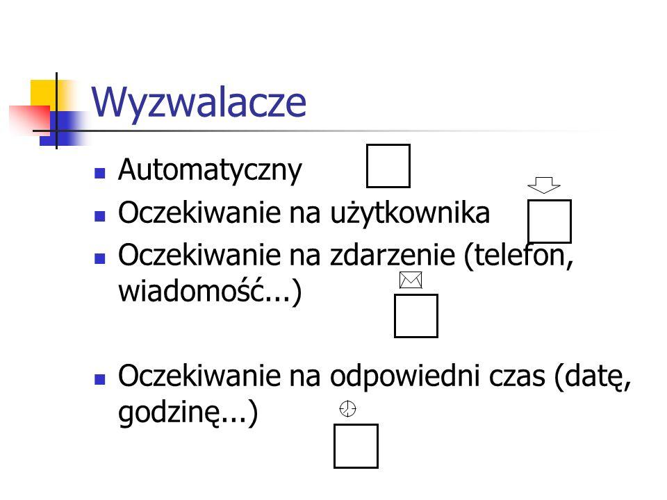 Wyzwalacze Automatyczny Oczekiwanie na użytkownika
