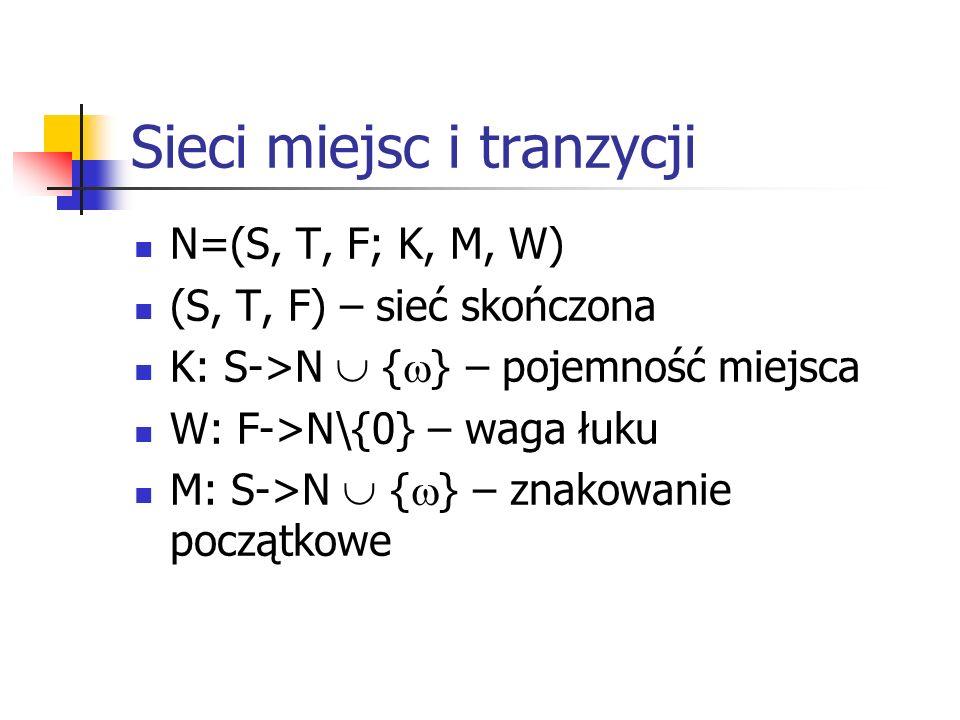 Sieci miejsc i tranzycji