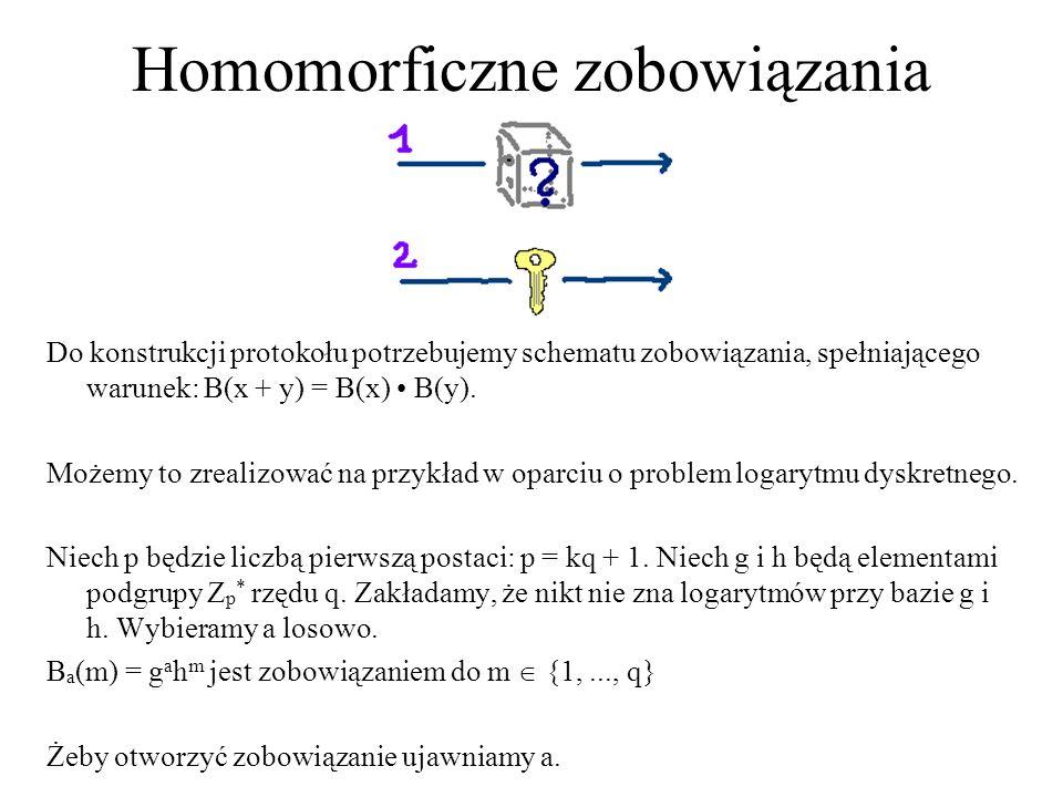 Homomorficzne zobowiązania