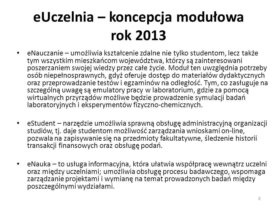 eUczelnia – koncepcja modułowa rok 2013