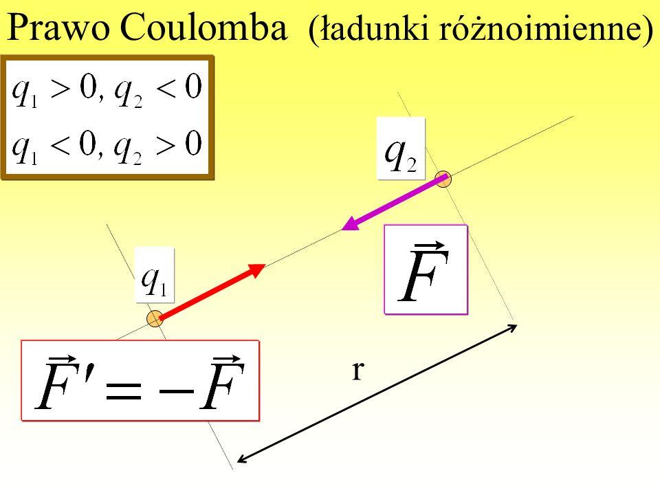 Prawo Coulomba (ładunki różnoimienne)
