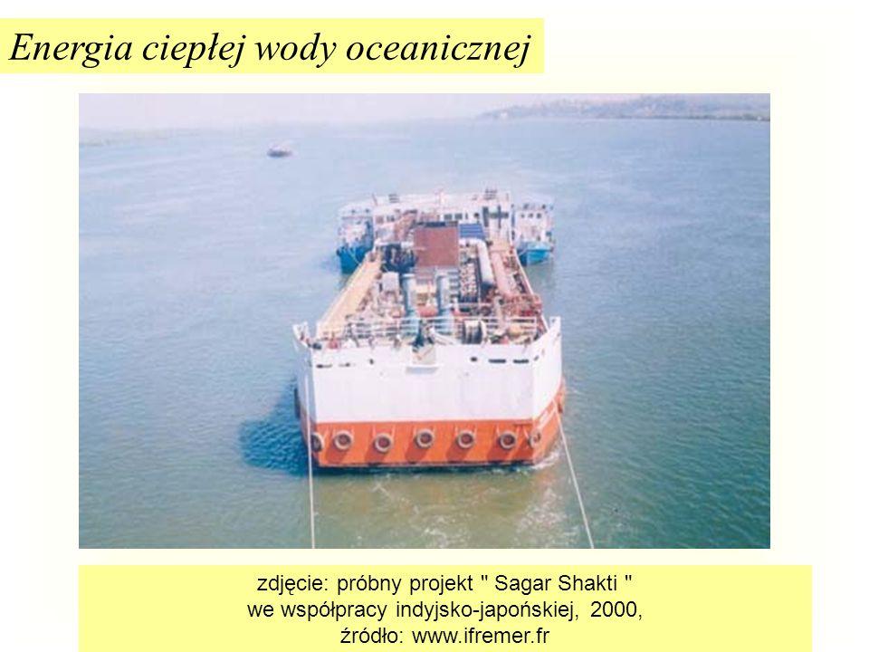 Energia ciepłej wody oceanicznej
