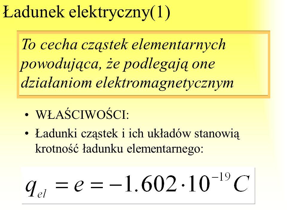 Ładunek elektryczny(1)