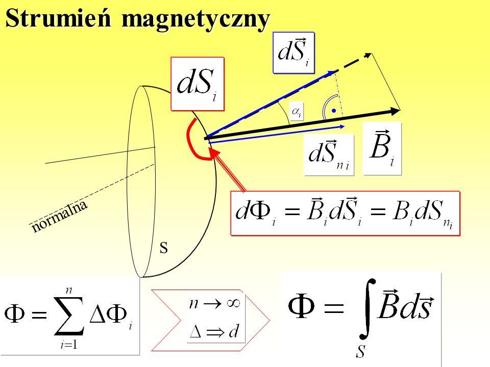 Strumień magnetyczny normalna S