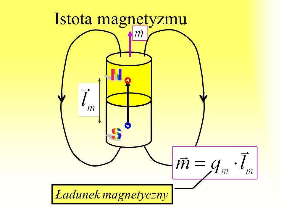 Istota magnetyzmu N S Ładunek magnetyczny
