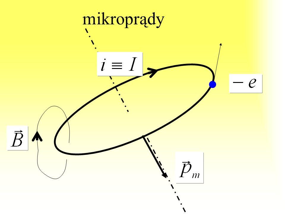 mikroprądy