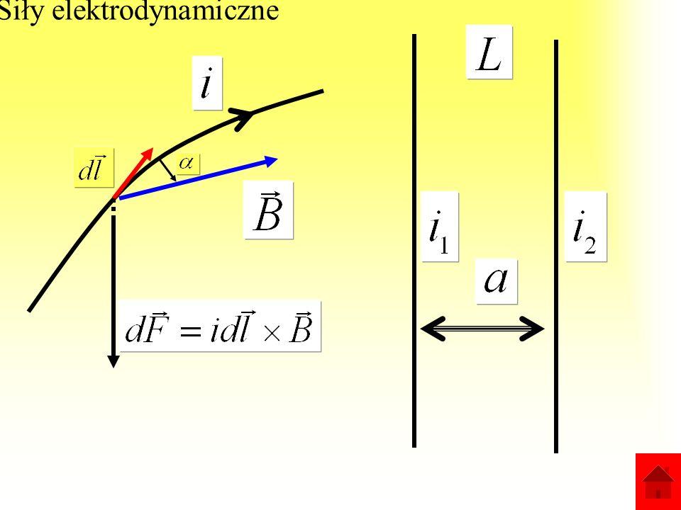 Siły elektrodynamiczne