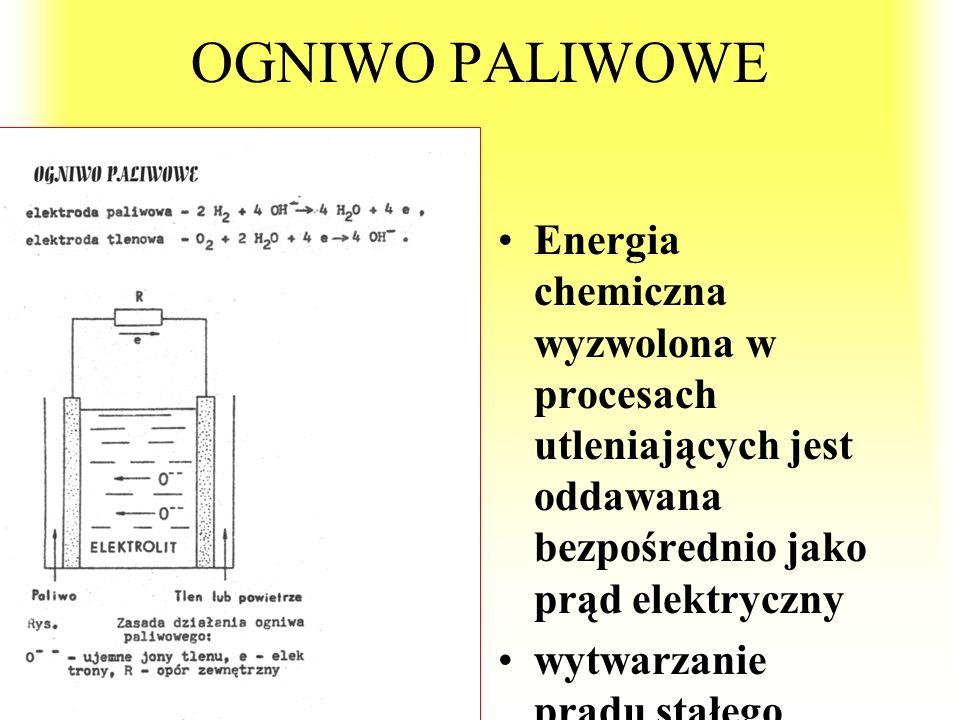 OGNIWO PALIWOWE Energia chemiczna wyzwolona w procesach utleniających jest oddawana bezpośrednio jako prąd elektryczny.