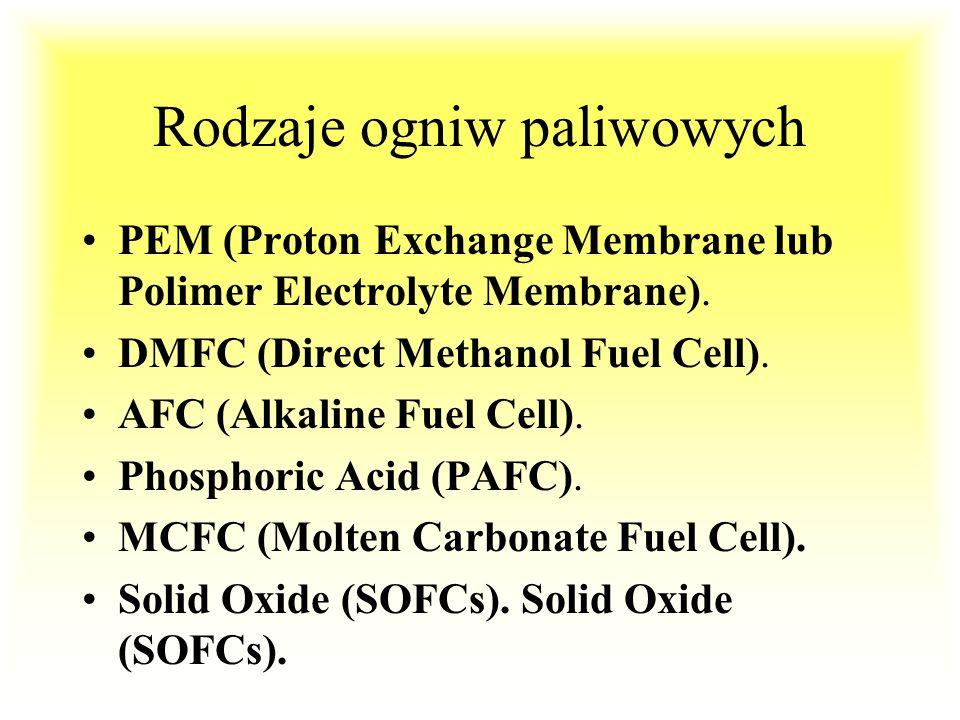 Rodzaje ogniw paliwowych