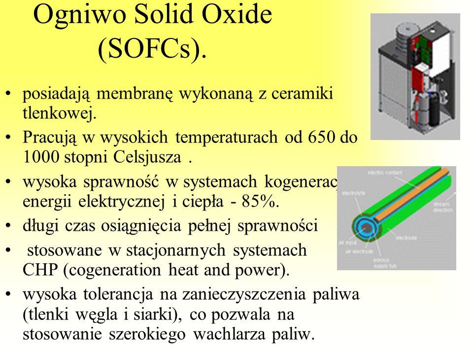 Ogniwo Solid Oxide (SOFCs).