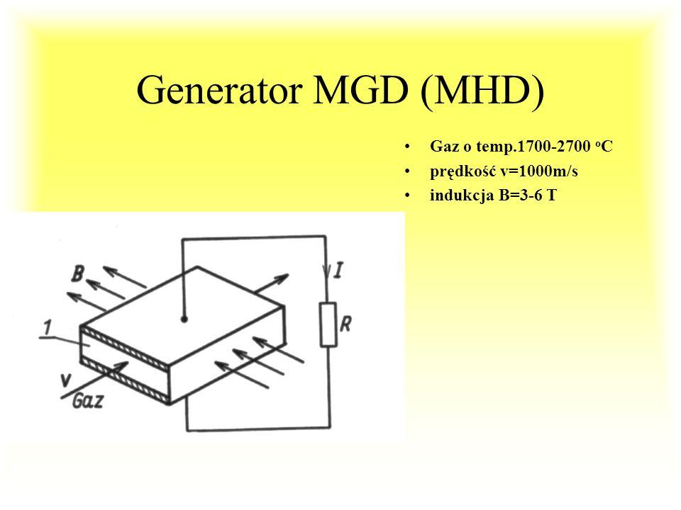 Generator MGD (MHD) Gaz o temp.1700-2700 oC prędkość v=1000m/s