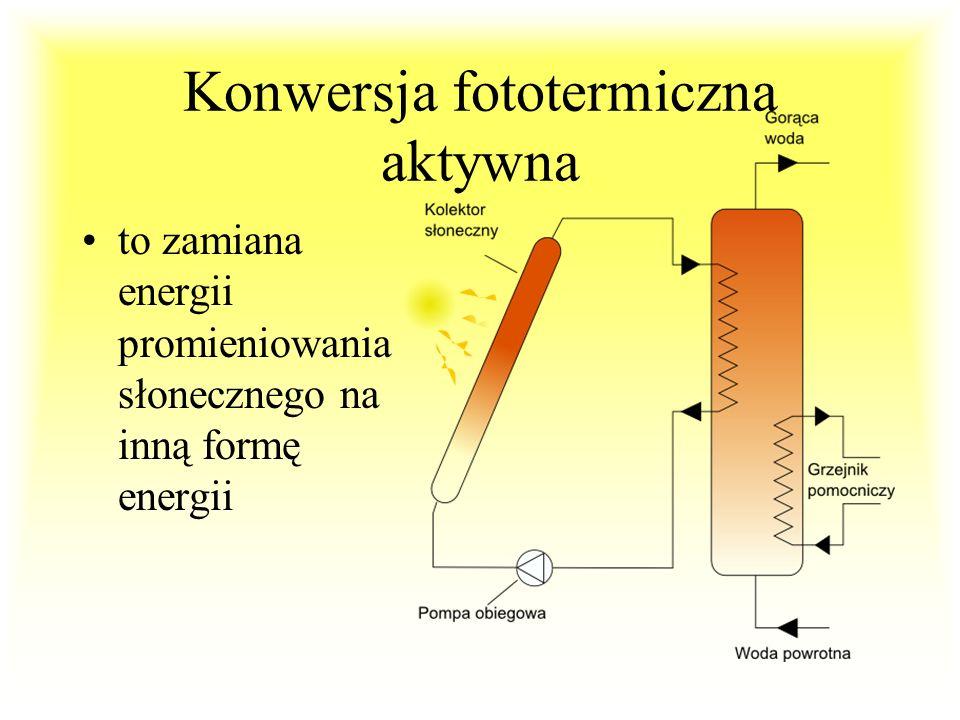 Konwersja fototermiczna aktywna