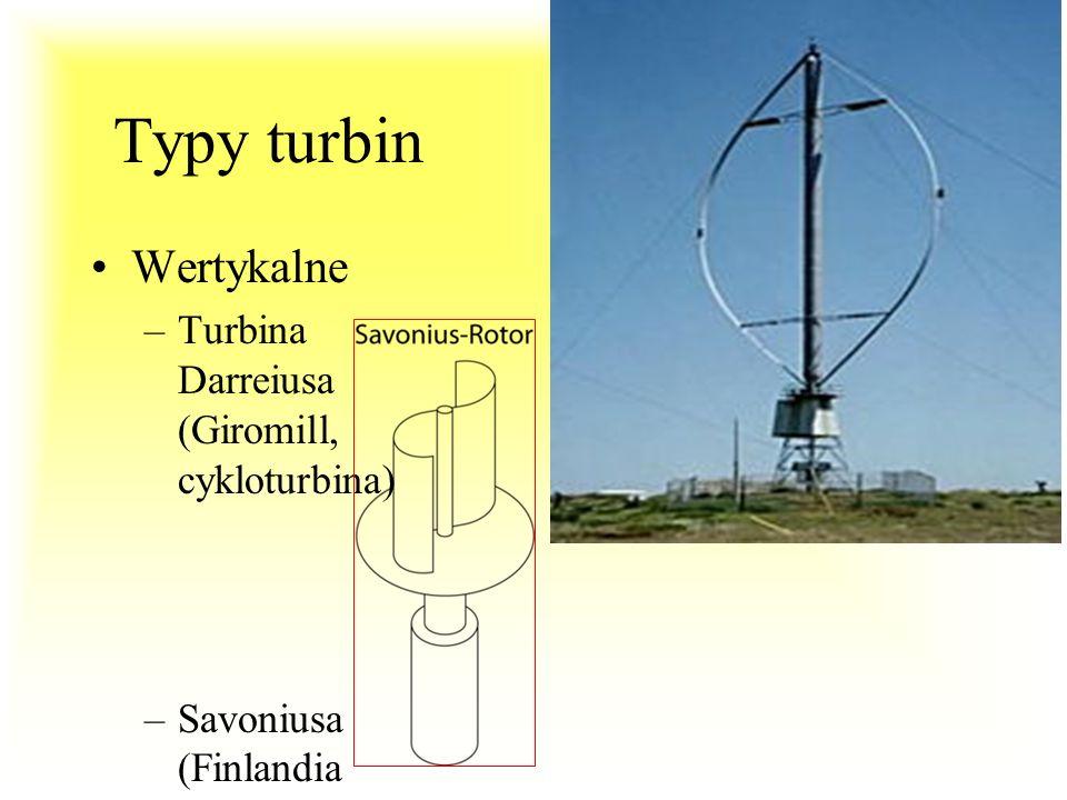 Typy turbin Wertykalne Horiztonalne