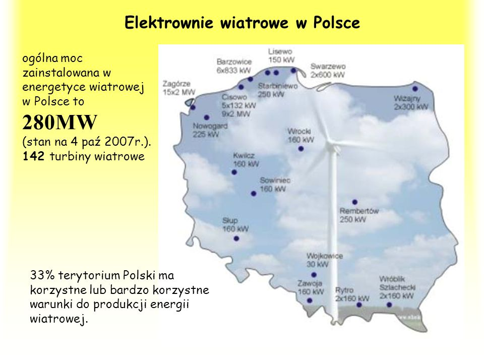 Elektrownie wiatrowe w Polsce