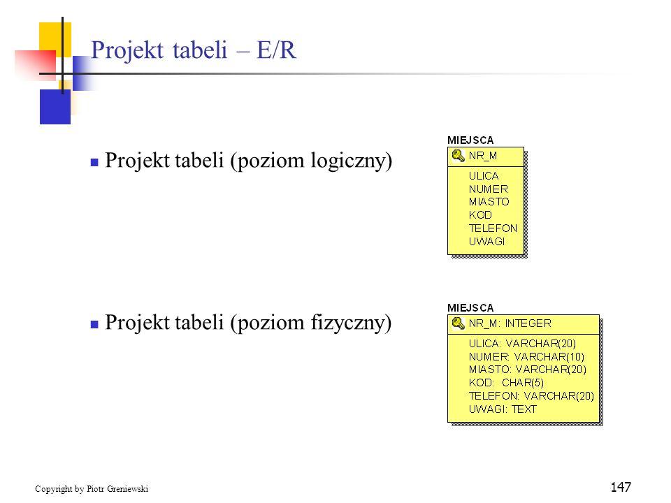 Projekt tabeli – E/R Projekt tabeli (poziom logiczny)