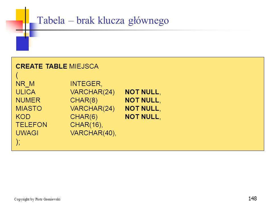 Tabela – brak klucza głównego