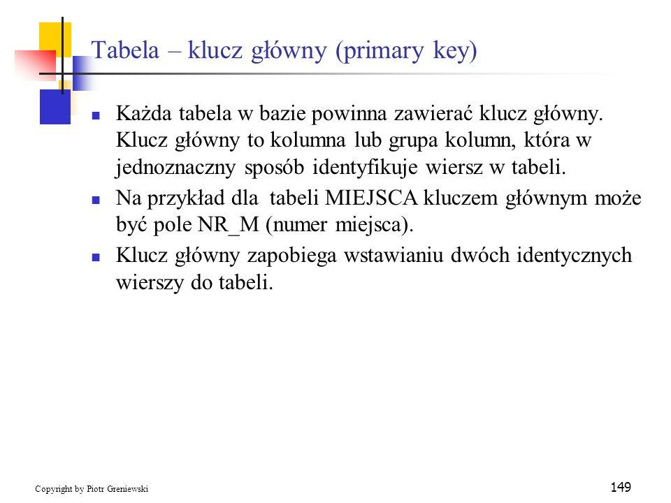 Tabela – klucz główny (primary key)
