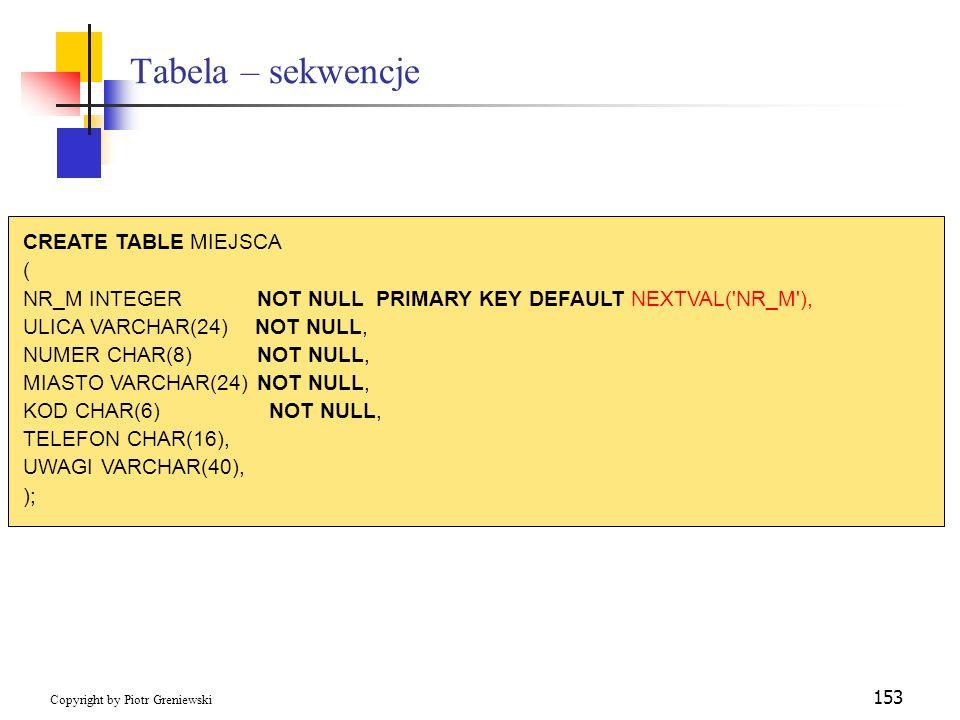 Tabela – sekwencje CREATE TABLE MIEJSCA (