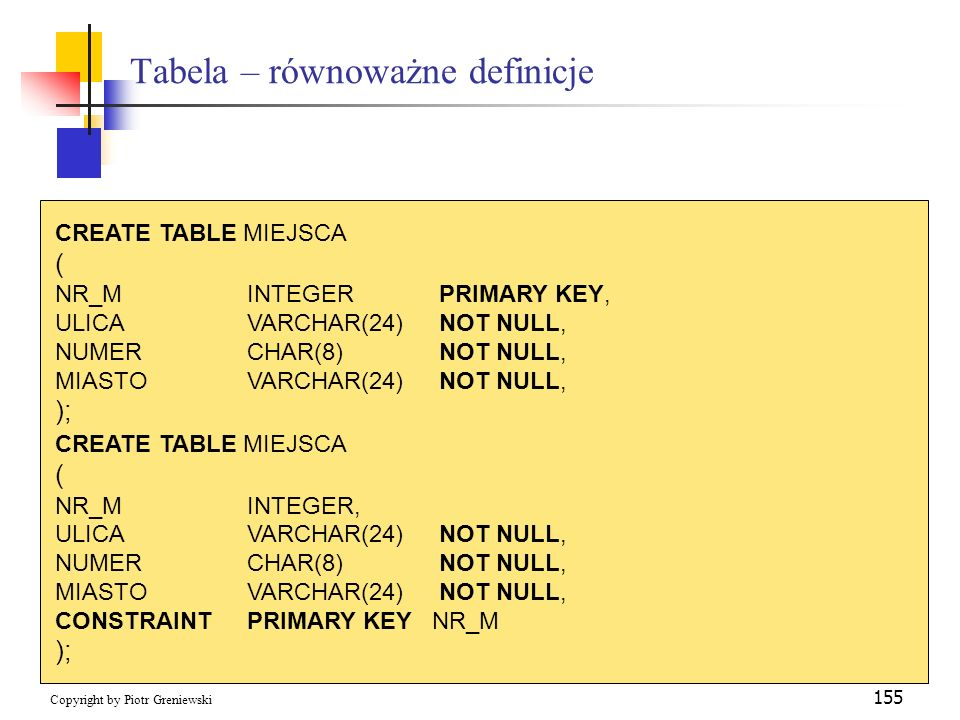 Tabela – równoważne definicje