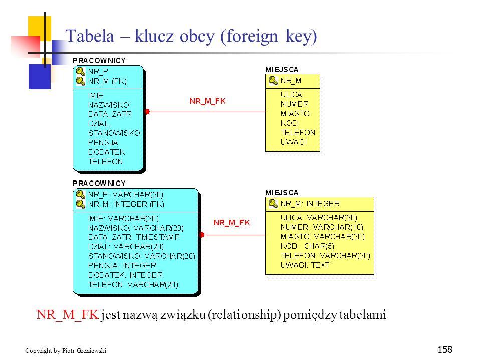 Tabela – klucz obcy (foreign key)