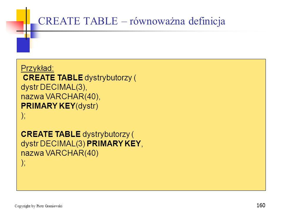 CREATE TABLE – równoważna definicja