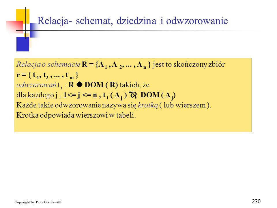 Relacja- schemat, dziedzina i odwzorowanie
