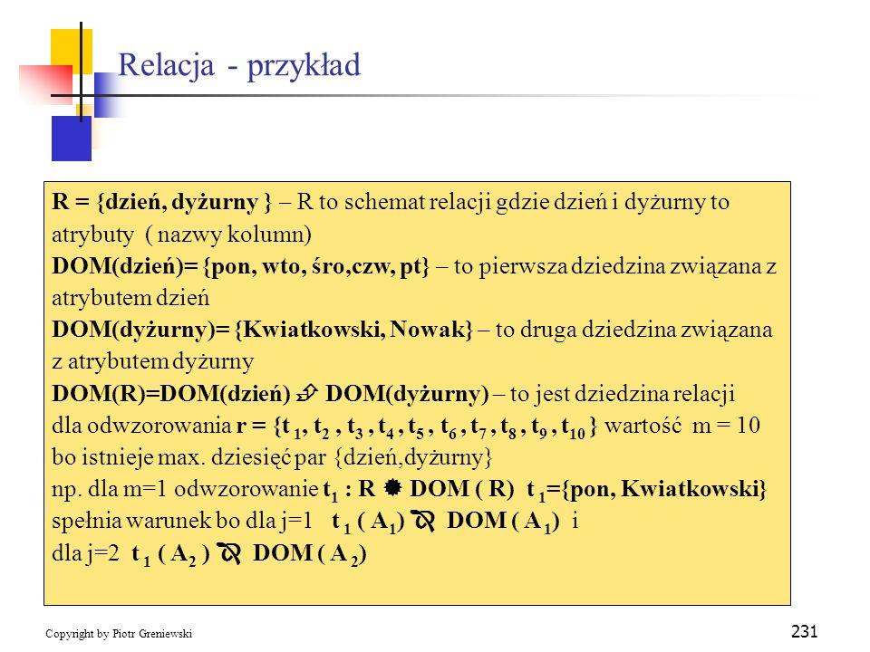 Relacja - przykładR = {dzień, dyżurny } – R to schemat relacji gdzie dzień i dyżurny to atrybuty ( nazwy kolumn)