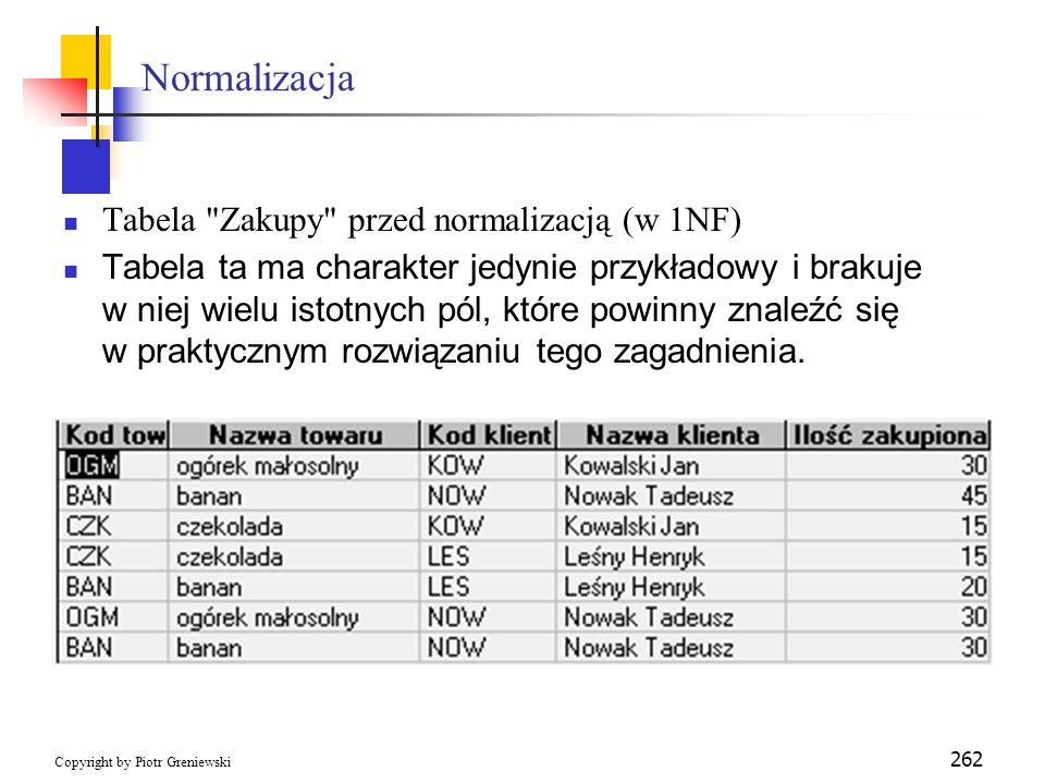 Normalizacja Tabela Zakupy przed normalizacją (w 1NF)