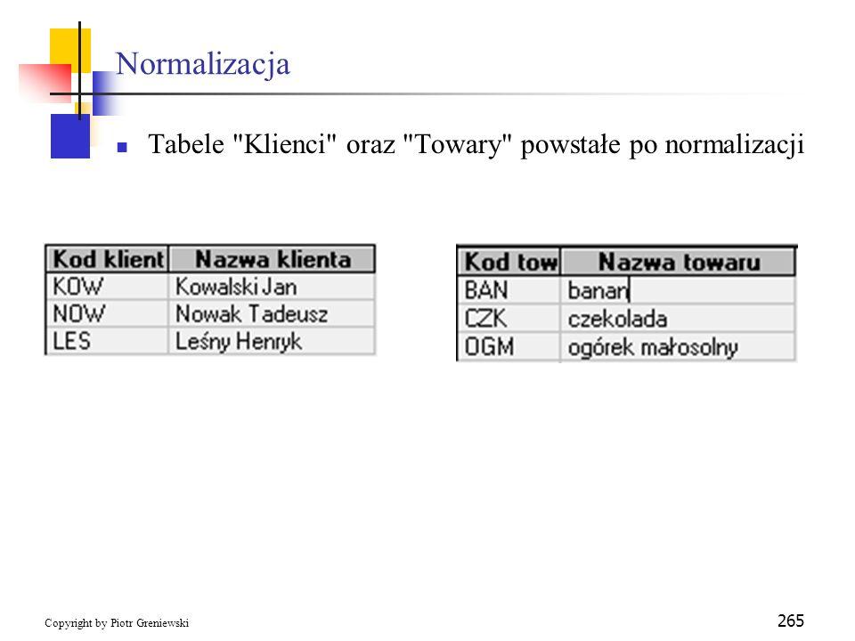Normalizacja Tabele Klienci oraz Towary powstałe po normalizacji