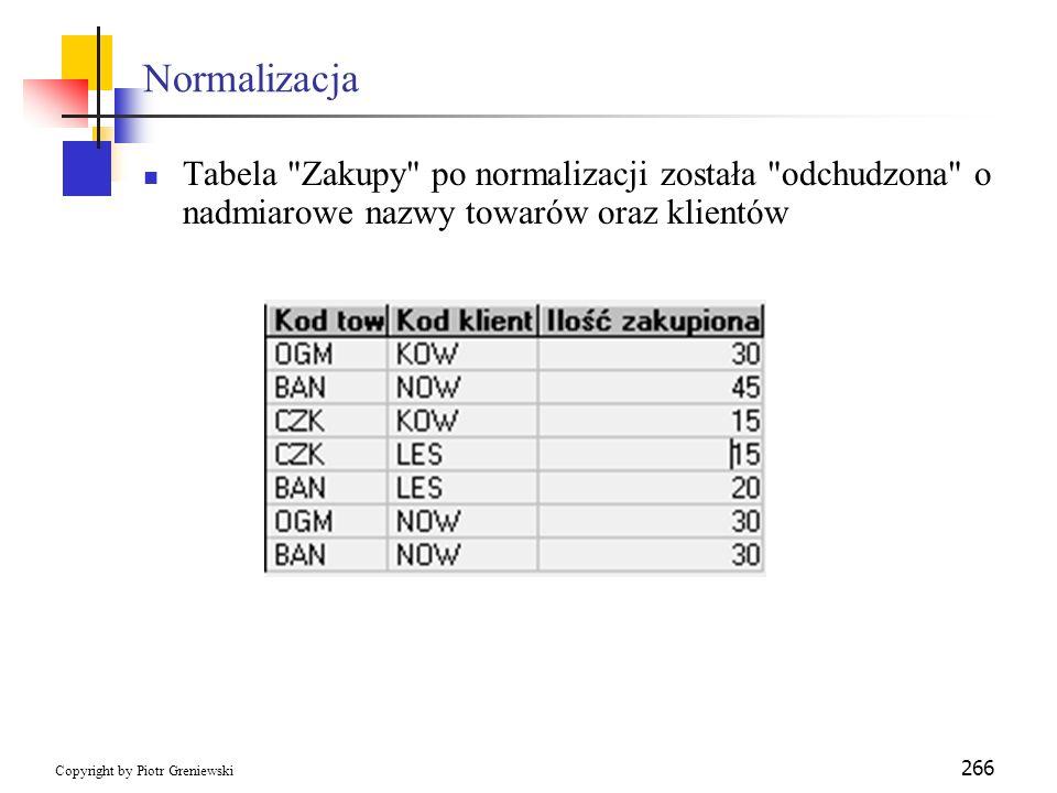 Normalizacja Tabela Zakupy po normalizacji została odchudzona o nadmiarowe nazwy towarów oraz klientów.