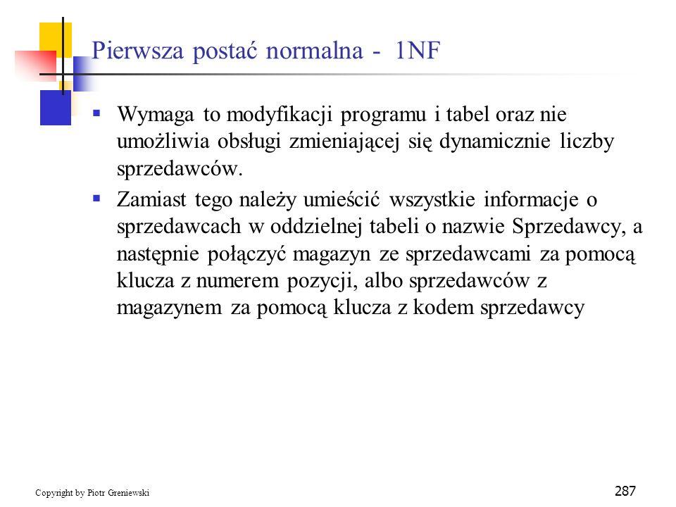 Pierwsza postać normalna - 1NF