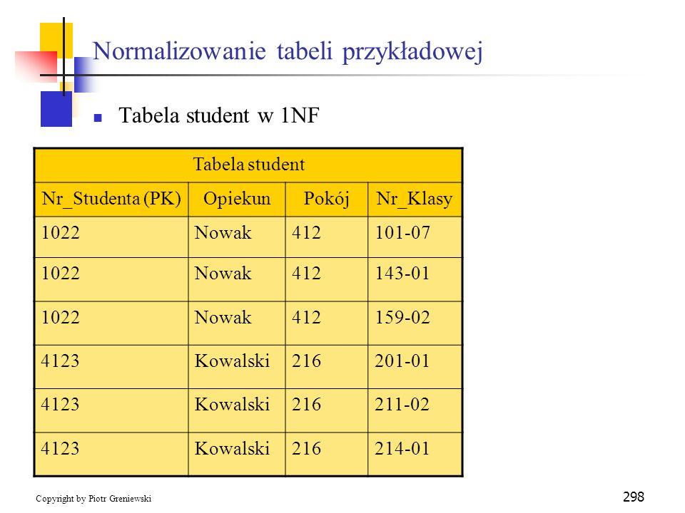 Normalizowanie tabeli przykładowej