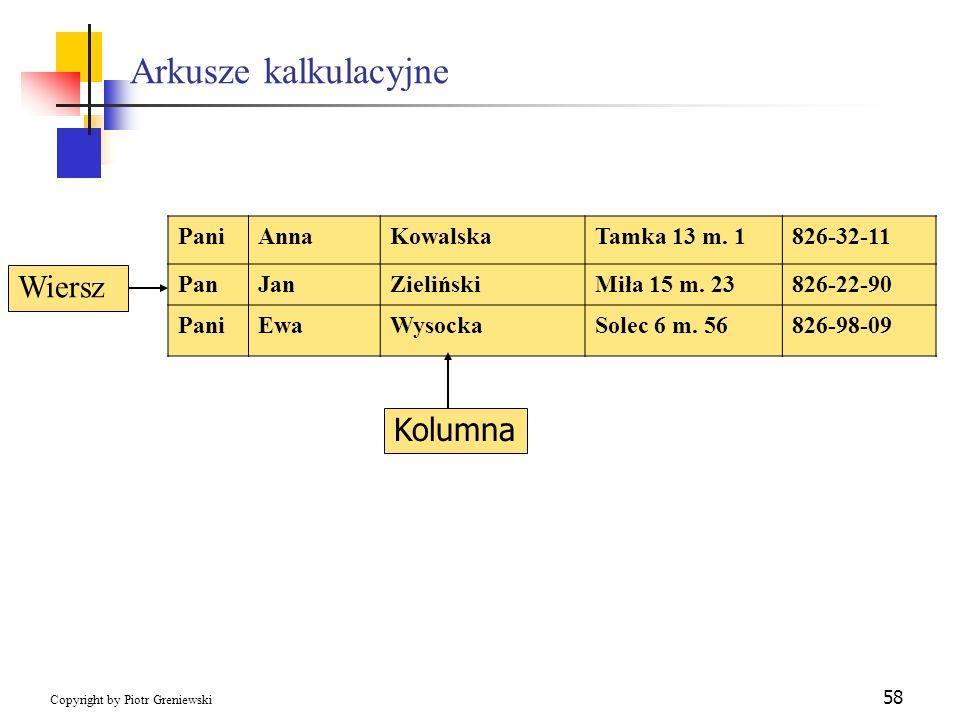 Arkusze kalkulacyjne Wiersz Kolumna Pani Anna Kowalska Tamka 13 m. 1