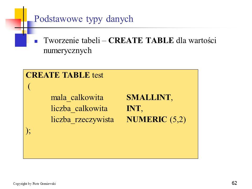 Podstawowe typy danych