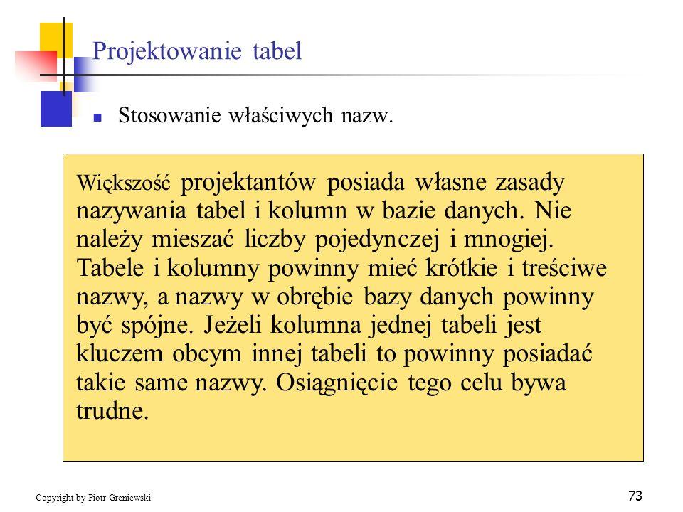 Projektowanie tabel Stosowanie właściwych nazw.
