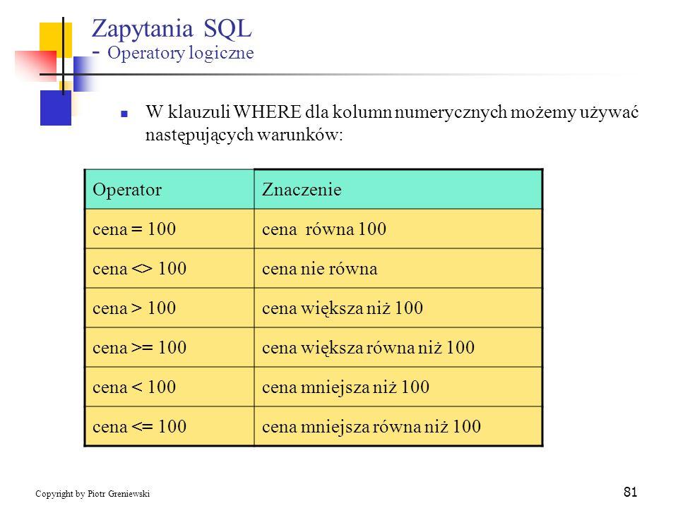 Zapytania SQL - Operatory logiczne