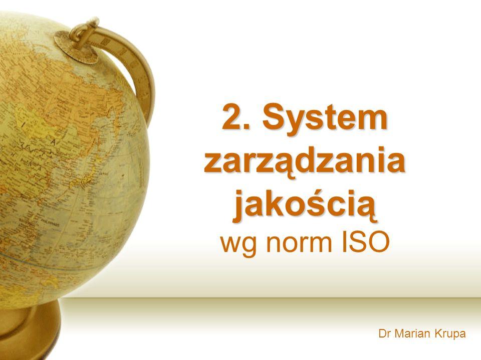 2. System zarządzania jakością