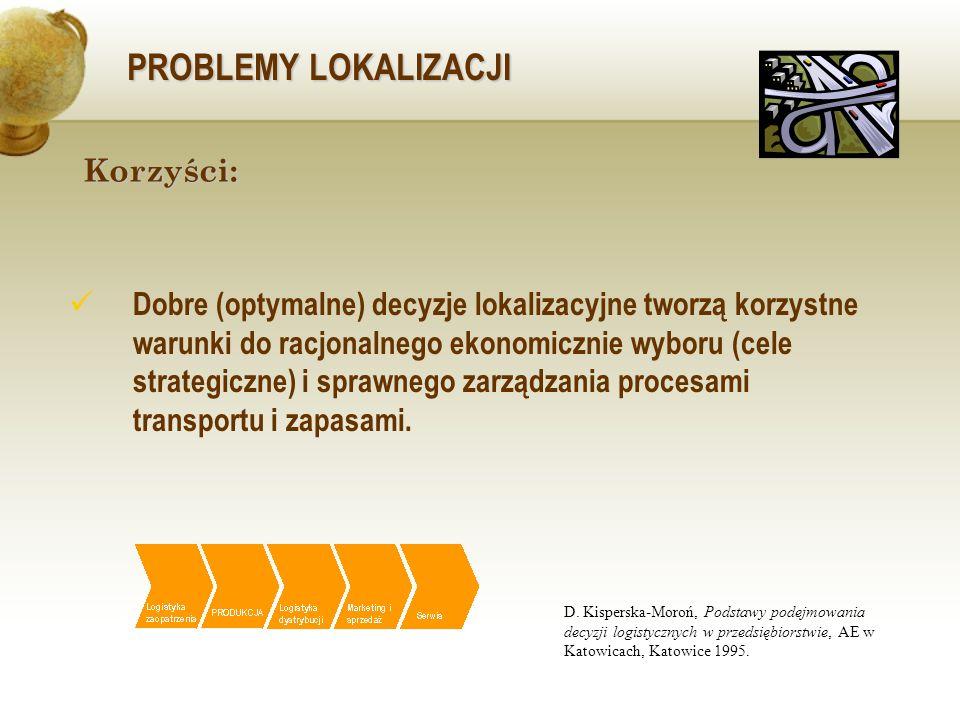 PROBLEMY LOKALIZACJI Korzyści: