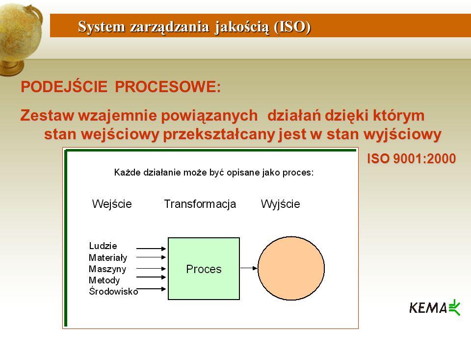 System zarządzania jakością (ISO)