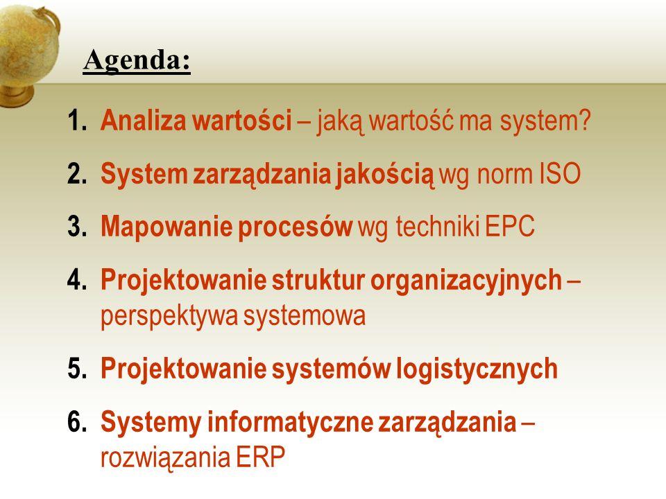 Agenda: Analiza wartości – jaką wartość ma system System zarządzania jakością wg norm ISO. Mapowanie procesów wg techniki EPC.