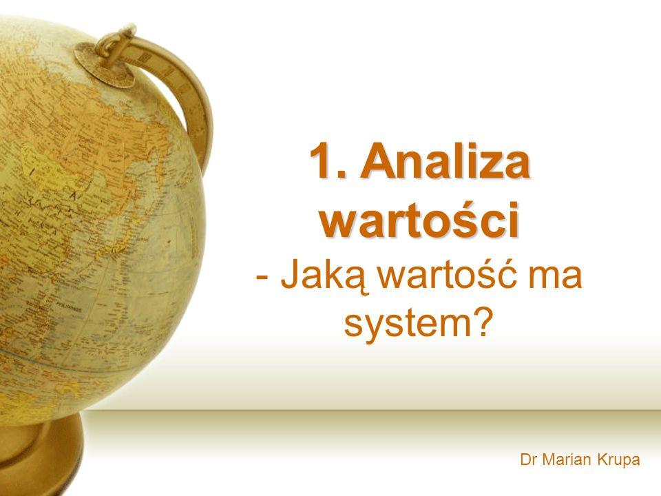 - Jaką wartość ma system
