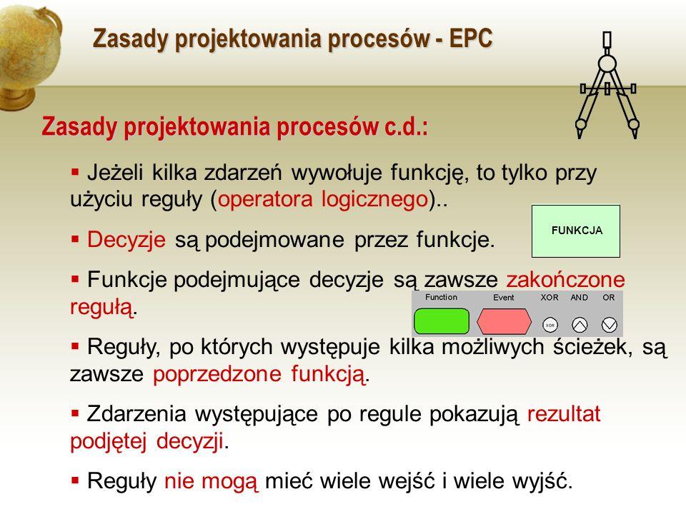 Zasady projektowania procesów - EPC